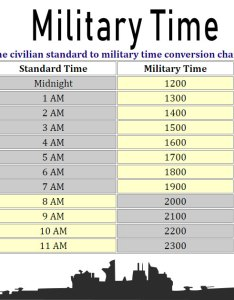 also military time conversion chart rh navycs