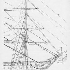 Uss Constitution Diagram 99 Civic Wiring The Fighting Top Naval Historical Foundation