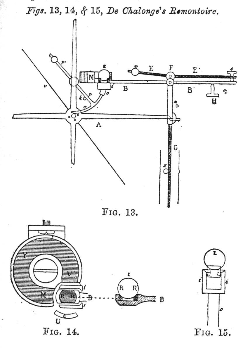 Frodsham's Résumé of Remontoires, Feb. 1878