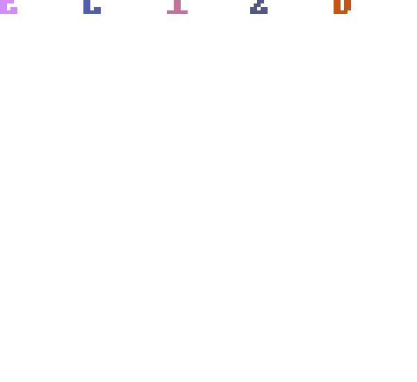 Smartwatch waterproof