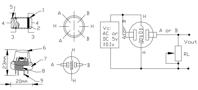 Estructura del sensor MQ