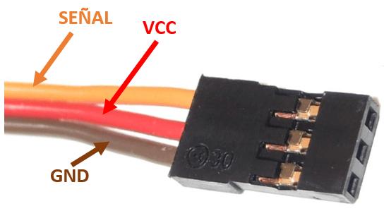 Conector servo