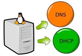Archlinux velocizzare la navigazione con DNSMasq