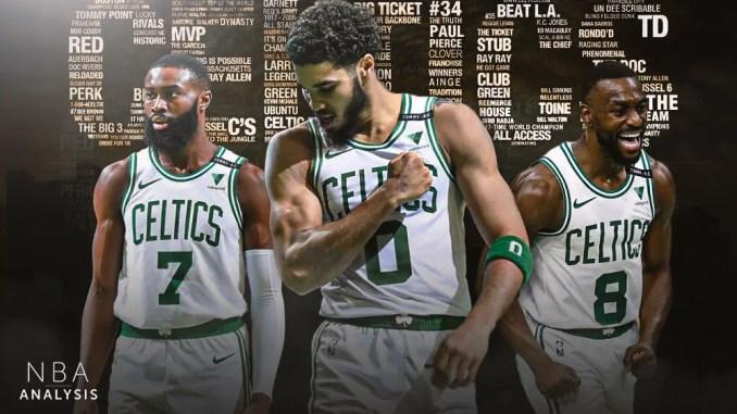 Boston Celtics, Jayson Tatum, Kemba Walker, Jaylen Brown, NBA Trade Rumors