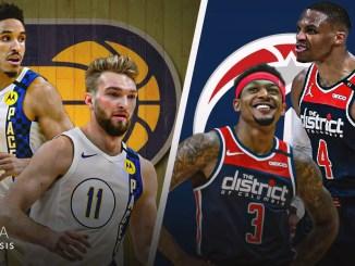 Indiana Pacers, Washington Wizards, Malcolm Brogdon, Domantas Sabonis, Russell Westbrook, Bradley Beal