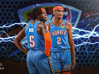 Oklahoma City Thunder, Shai Gilgeous-Alexander, Luguentz Dort, Oklahoma City Thunder, 2021 NBA Draft, NBA Free Agency
