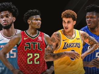 Oklahoma City Thunder, NBA Trade Rumors