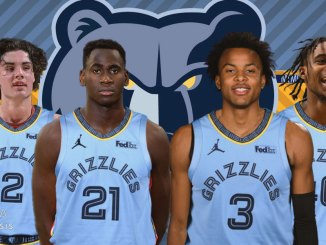 Memphis Grizzlies, 2021 NBA Draft