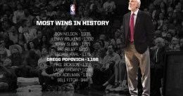 Gregg Popovich, sexto entrenador con más victorias en la NBA