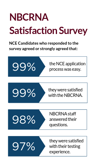 nce resources nbcrna