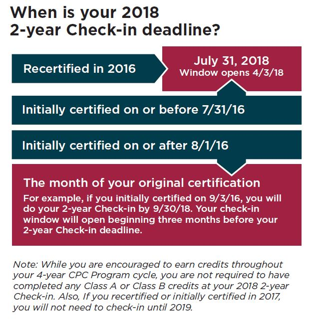 Chart check in deadlines also year nbcrna rh