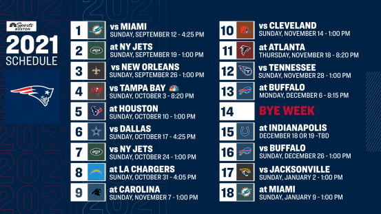 Patriots 2021 schedule: Game predictions for all 17 matchups   RSN