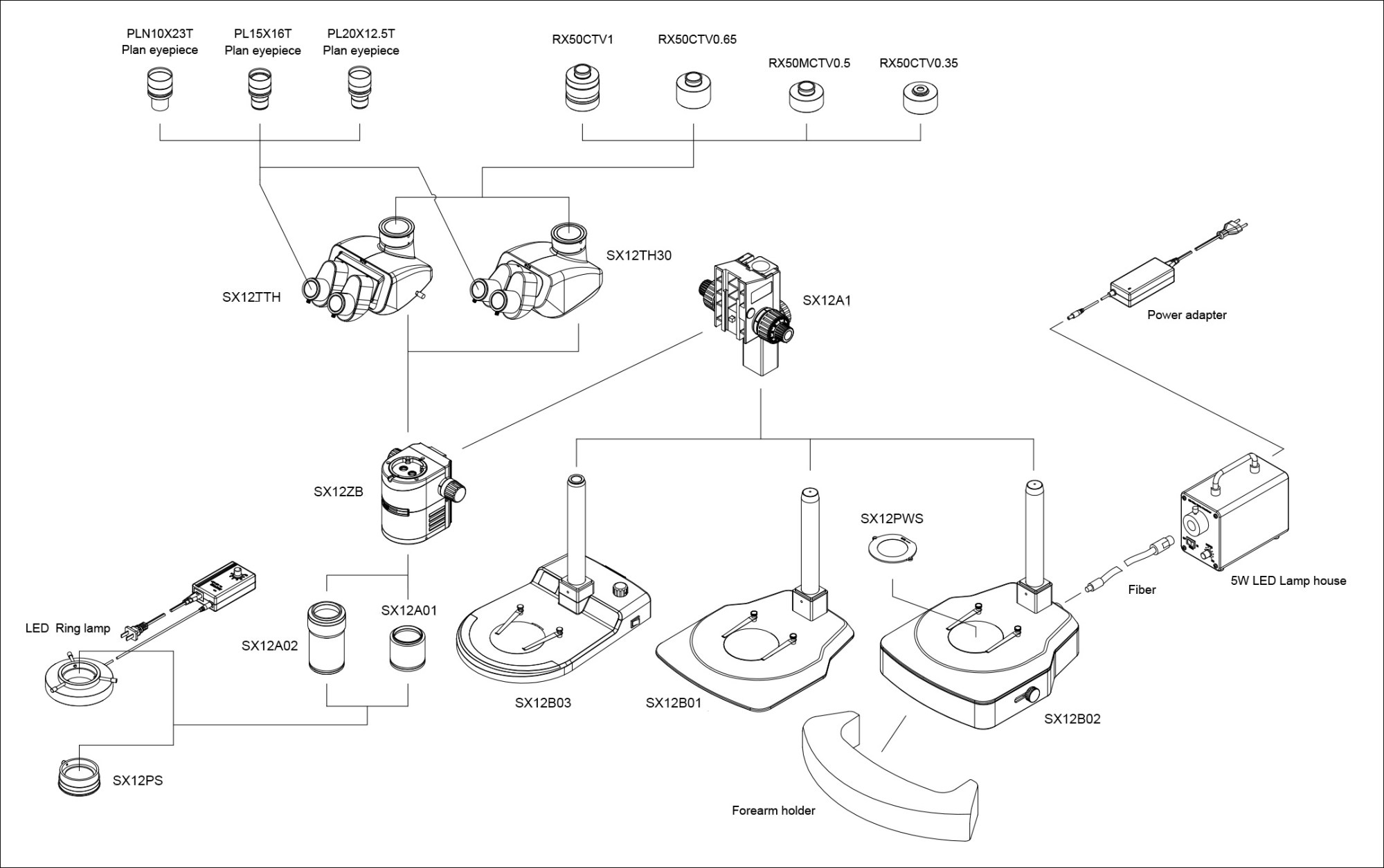 hight resolution of sx1250 system diagram