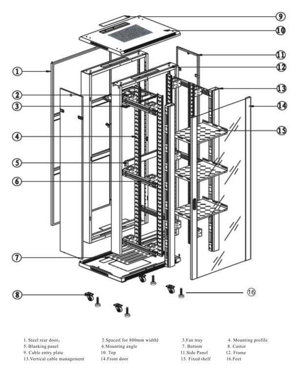 network rack shelf ,network cabinet shelf Latitude