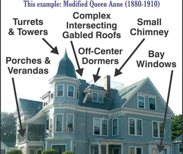 Victorian   The Victorian Category Of Domestic Architecture