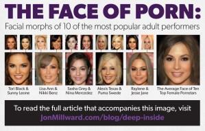 Deep Inside: een studie naar 10.000 pornosterren
