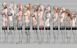 Soul-Calibur-breast-chart
