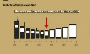 funny-phone-screen-evolution-porn-540x330