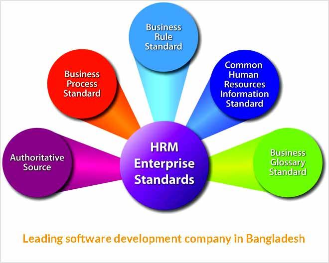 NBY IT Solution   Human Resource Management System
