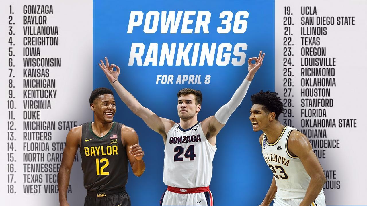 Gonzaga Baylor Lead 1st Power 36 College Basketball