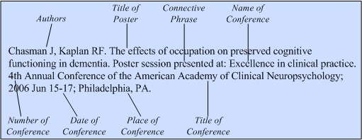 Papers And Poster Sessions Presented At Meetings Citing Medicine