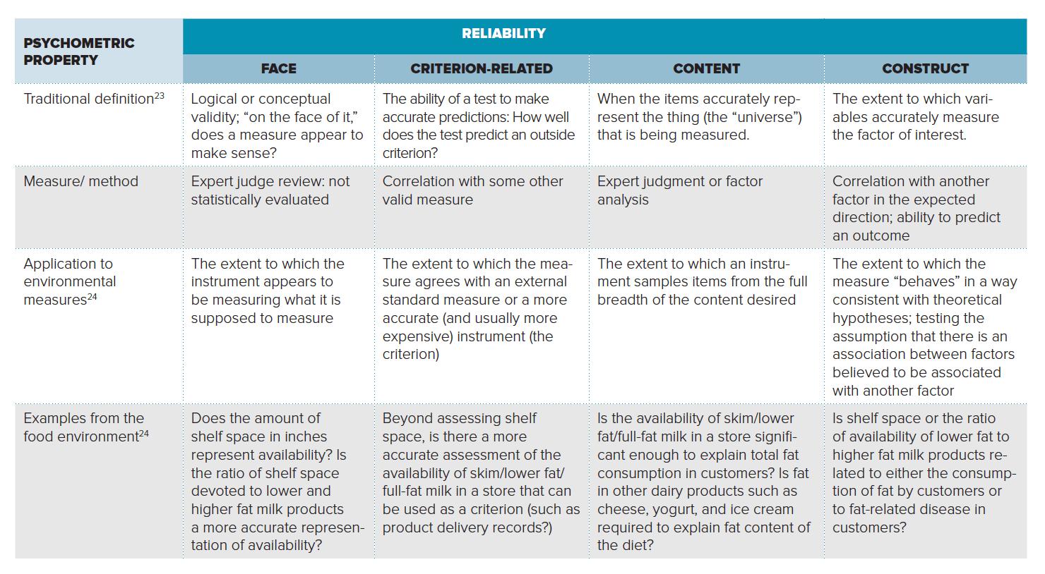 4 Evaluating Existing Measures Nccor Measures Registry