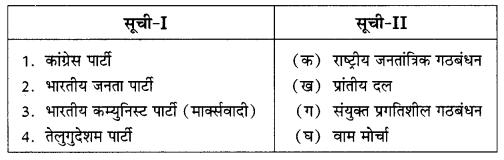 NCERT Solutions for Class 10 Social Science Civics Chapter 6 (Hindi Medium) 1
