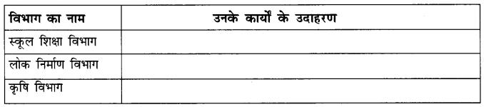NCERT Solutions for Class 7 Social Science Civics Chapter 3 (Hindi Medium) 1