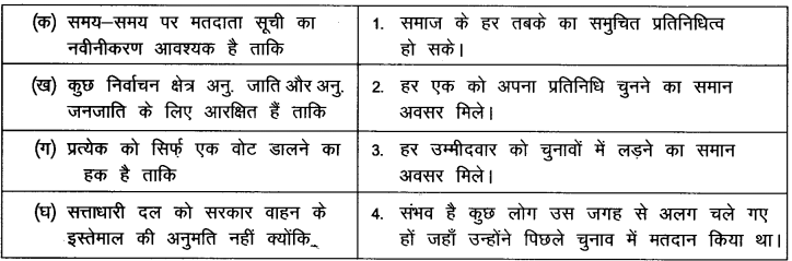 NCERT Solutions for Class Class 9 Social Science Civics Chapter 4 (Hindi Medium) 1