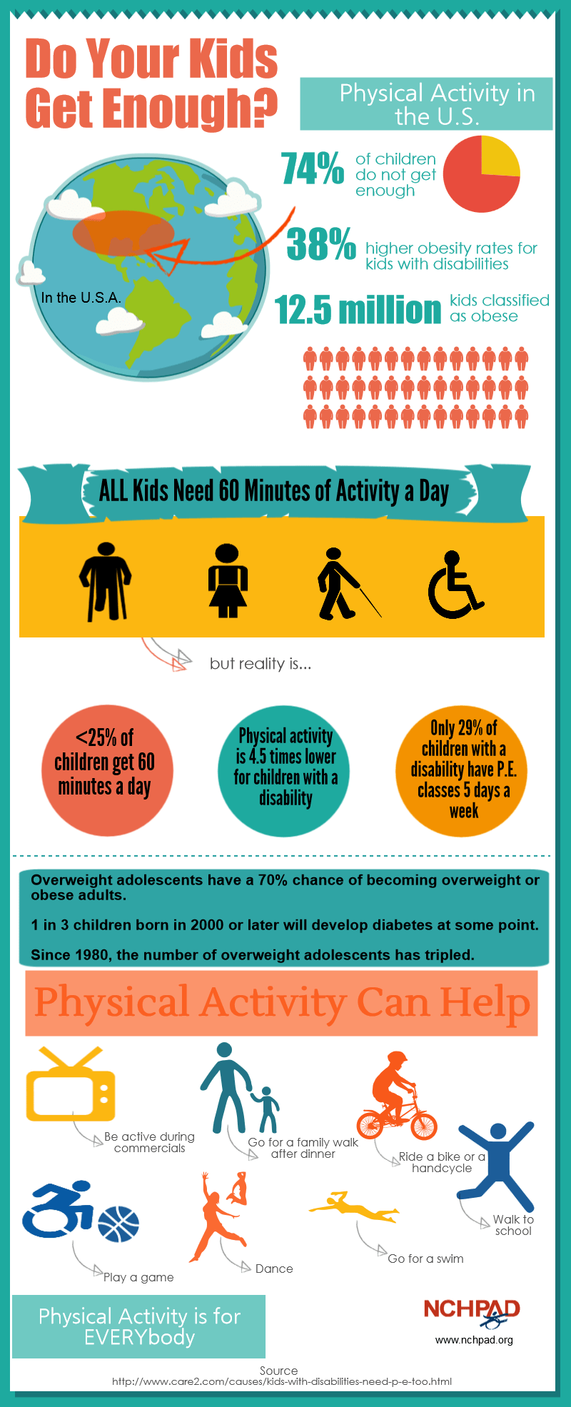 Physical Activity  Kids with Disability Infographic