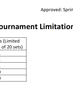 Volleyball weekly tournament limitation chart bod also north rh nchsaa