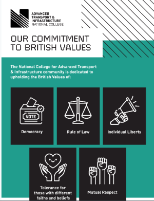 ncati-commitment-to-british-values