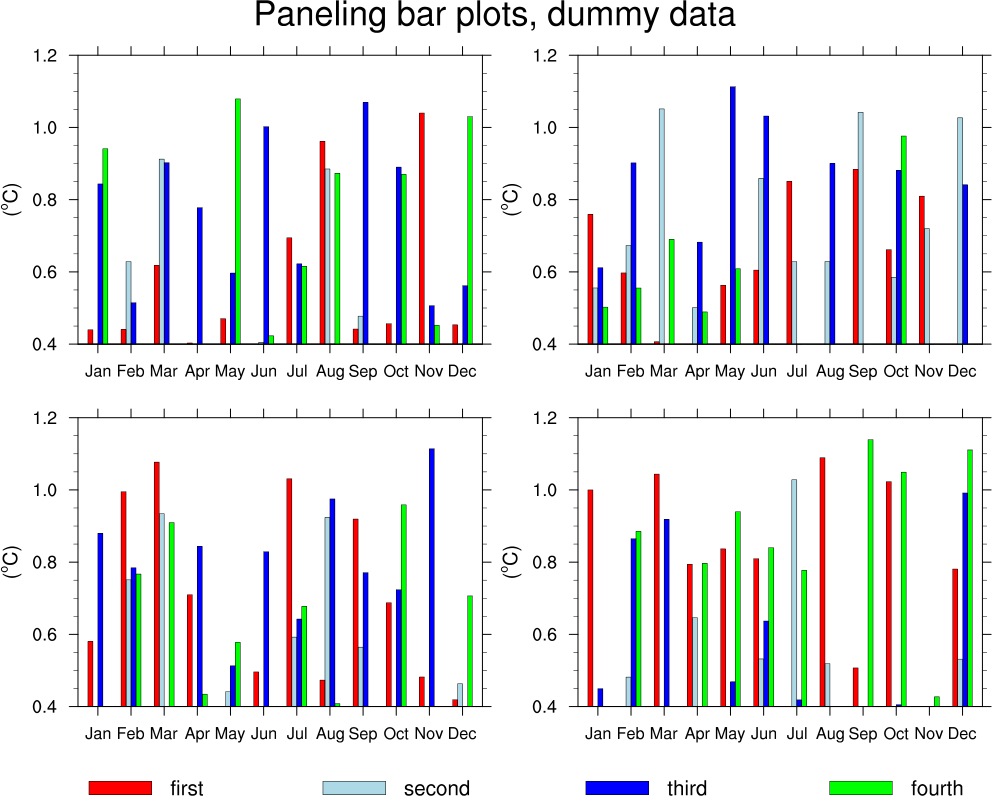 medium resolution of diagram of bar