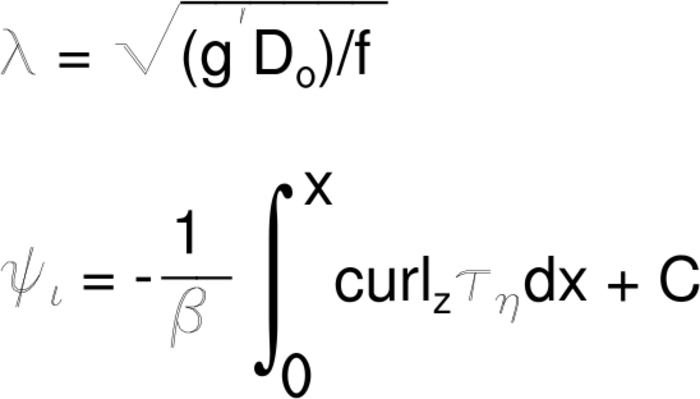 NCL Graphics: Equations