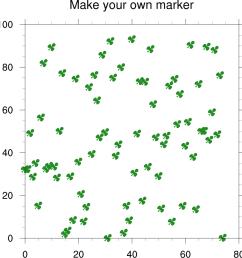 scatter plots [ 874 x 913 Pixel ]