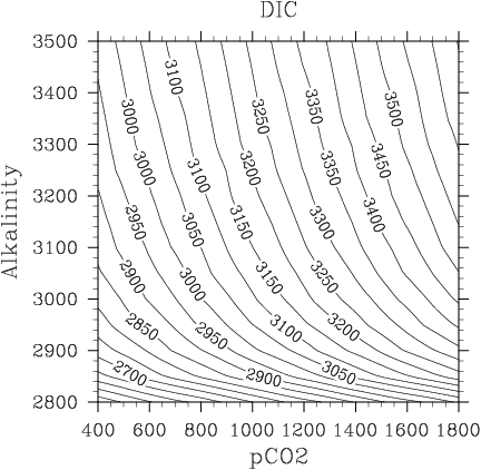ncl-talk 2013 archive: Different contour plots produced