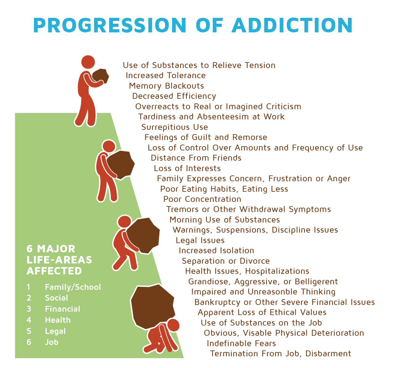 Lawyer Assistance Program Substance Abuse