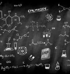Chemistry - Science Classroom Teacher Resources [ 800 x 1200 Pixel ]