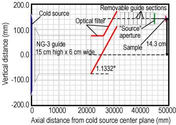86 Monte Carlo Fuse Diagram 73 Monte Carlo Wiring Diagram