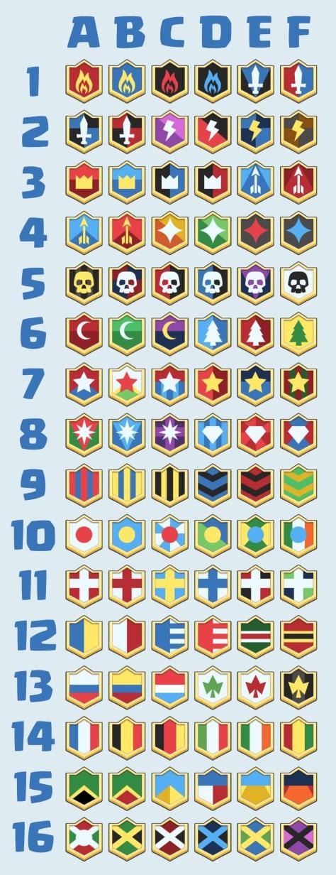 BadgesBadgesBadges