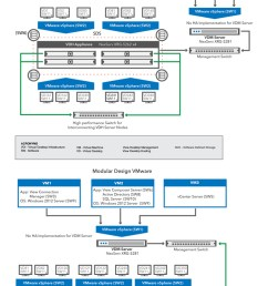 vdi block diagram [ 724 x 1200 Pixel ]