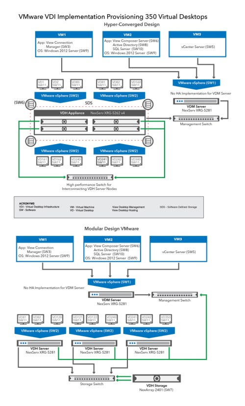 small resolution of vdi block diagram