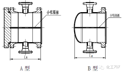 Structural detailed solution of shell and tube heat