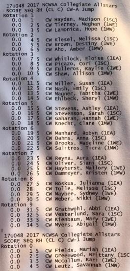 Women's Jump Running Order - 2017 NCWSA All-Stars
