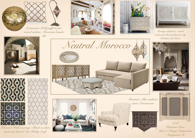 MA Interior Design  Presentation Board