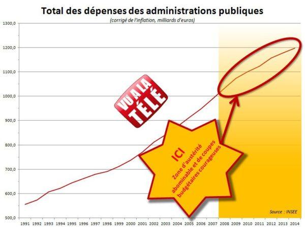 dépenses-publiques-2014-INSEE