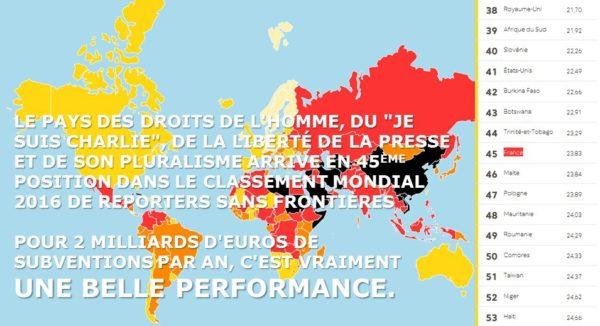 reporters-sans-frontières-liberté-presse-classement-2016