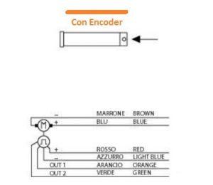 attuatore lineare con encoder