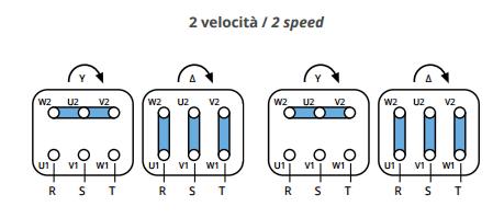 collegare un motore elettrico trifase - doppia tensione