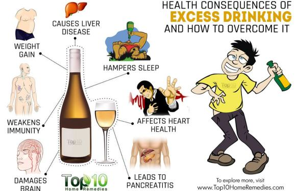 10 Effects Of Alcohol on The Body